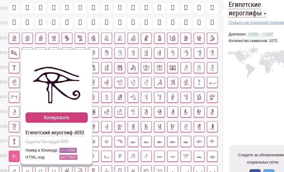 Символы в Unicode